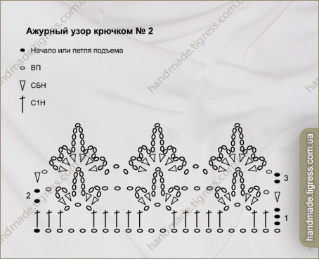 Схема ажурного узора крючком № 2